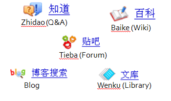 baidu products